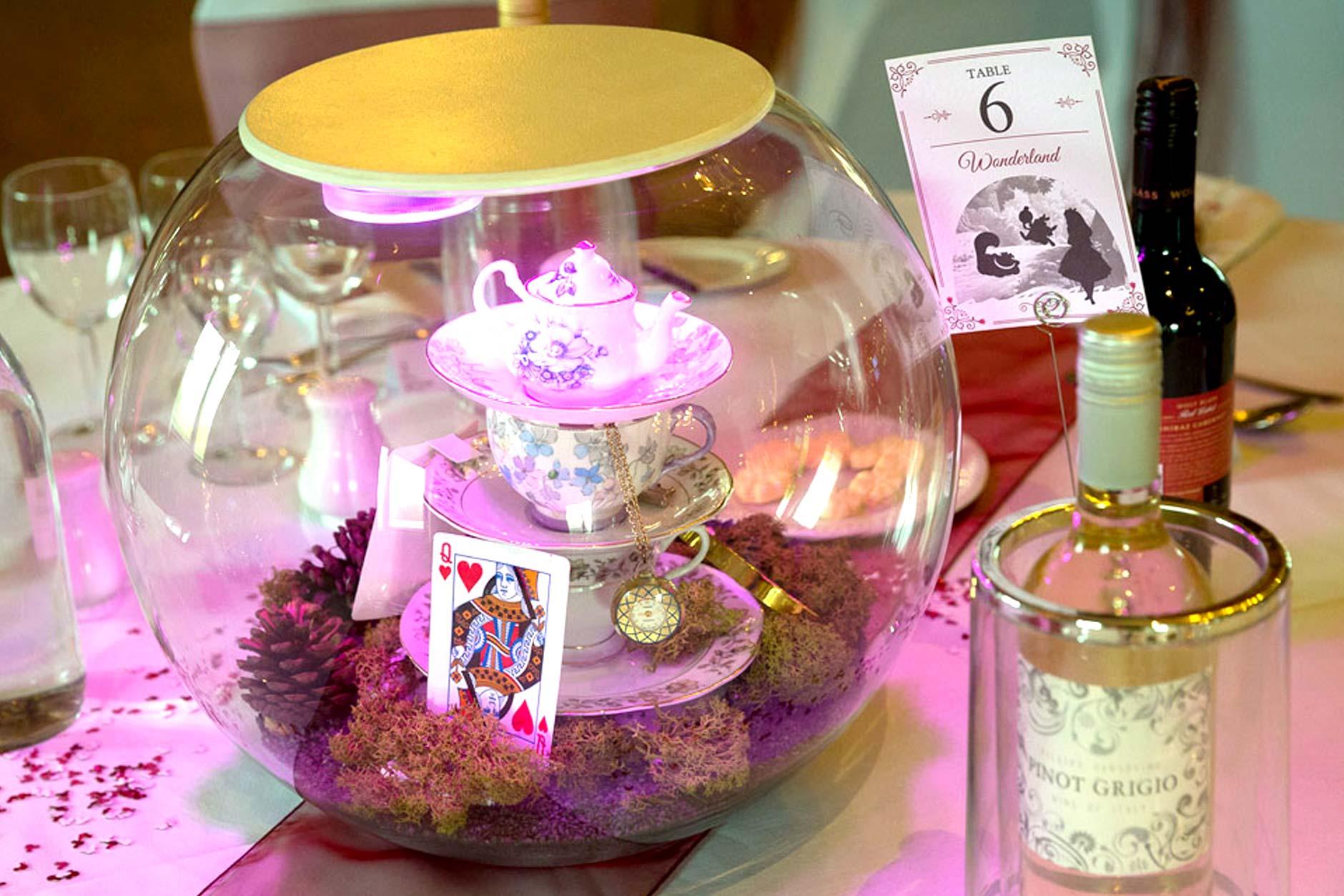 Teaparty in Wonderland\